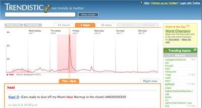 Тренды: TweetMeme и Trendistic